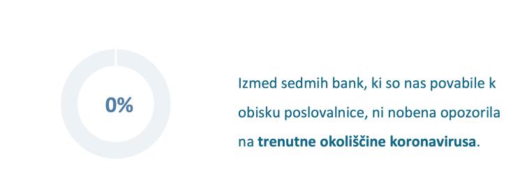 Analiza-slovenske-digitalne-bancne-panoge-2020-korona-virus-in-razmere
